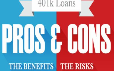 401k Loans: Pros and Cons