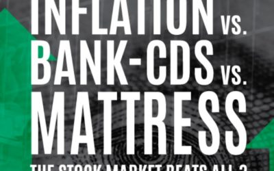 Inflation vs. Bank CDs vs. The Mattress